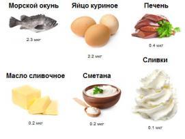 Изображение №2: Влияние витамина Д на женскую фертильность - ЭКО-блог