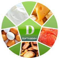 Изображение №0: Влияние витамина Д на женскую фертильность - ЭКО-блог