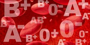 Изображение №2: Влияние группы крови и резус-фактора на возможность зачатия и вынашивания - ЭКО-блог