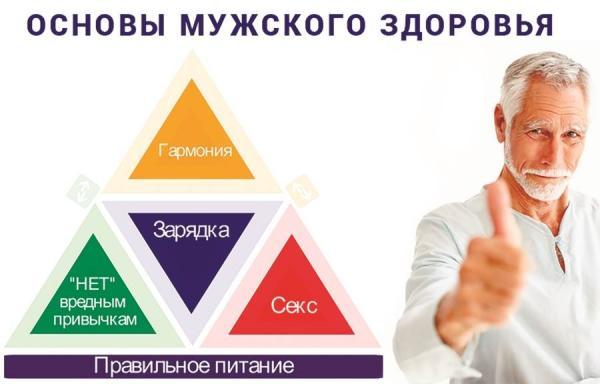 Изображение №1: Профессии, которые наносят вред мужскому здоровью - ЭКО-блог