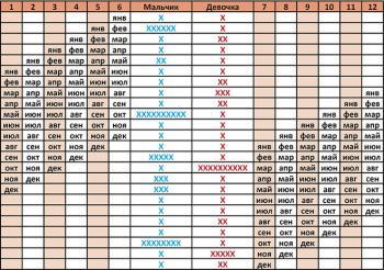 Изображение №1: Расчет по японской таблице - ЭКО-блог