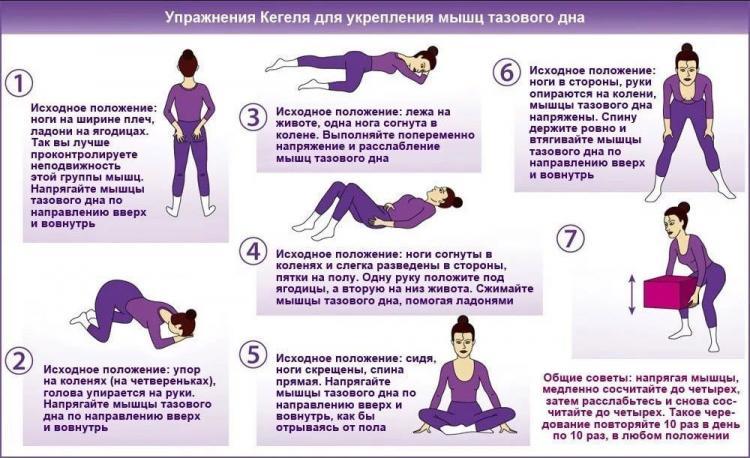 Изображение №2: Упражнения Кегеля: эффективная гимнастика для интимных мышц - ЭКО-блог